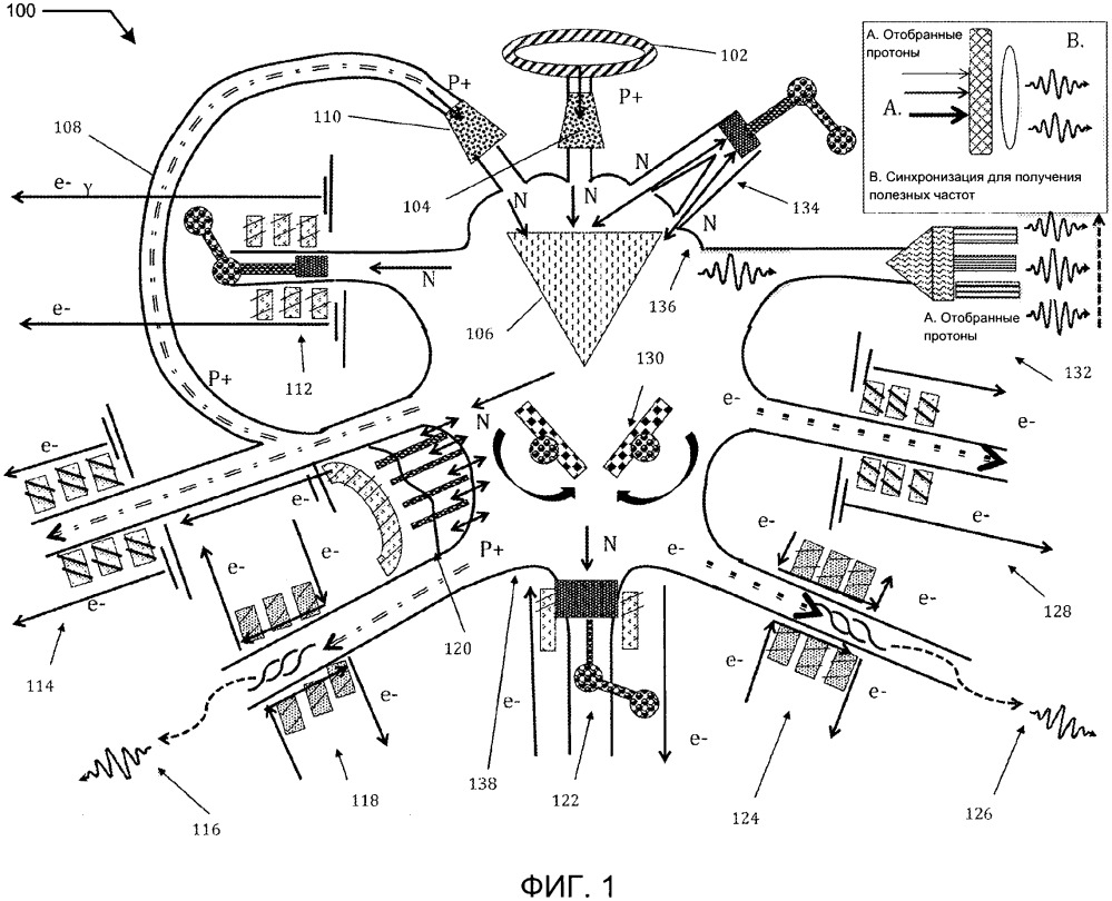 Система управляемого ускорителем подкритического реактора