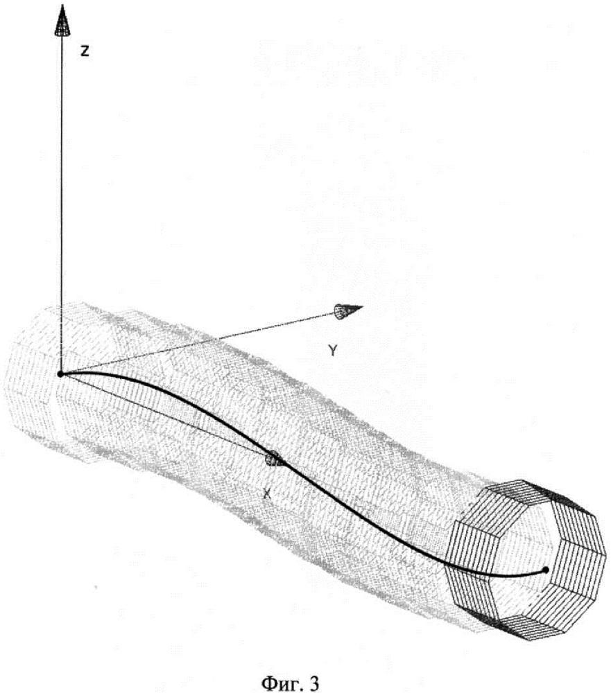 Способ автоматизированного построения трехмерной модели гетерогенной структуры композиционного материала с волокнами