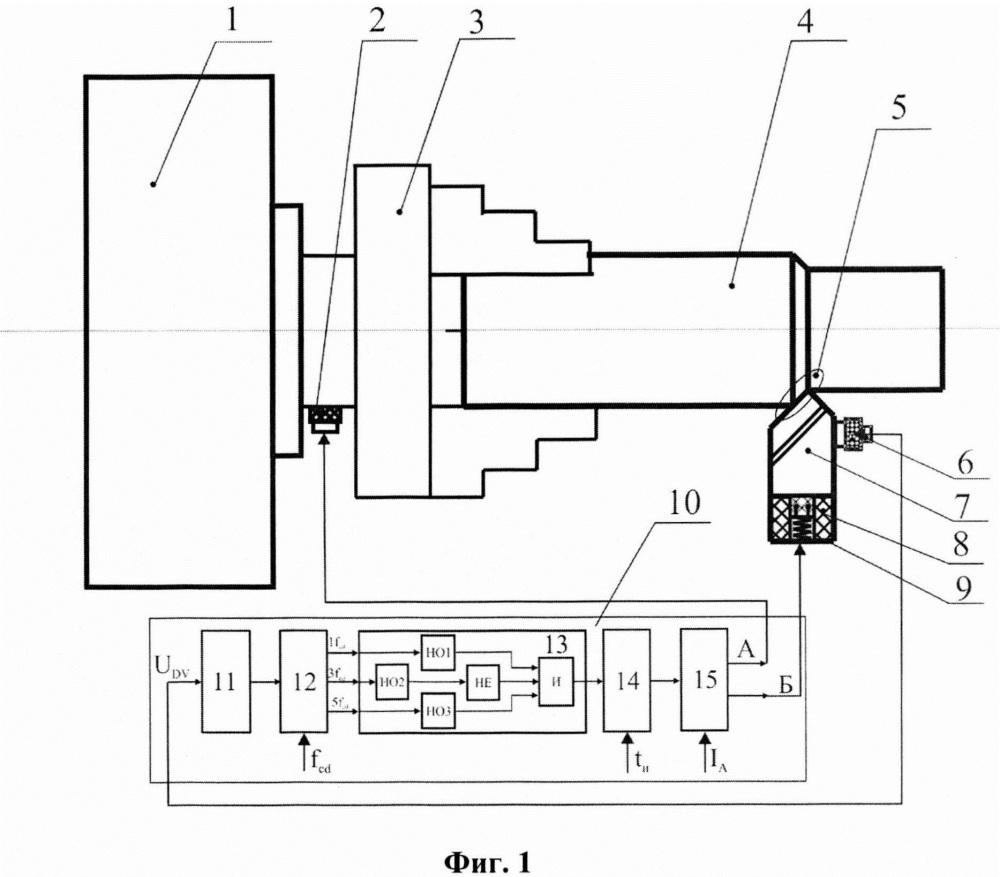 Устройство подачи импульсов электрического тока в зону резания при точении металлов