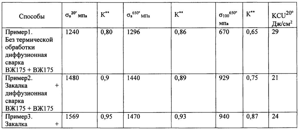 Способ диффузионной сварки жаропрочного никелевого сплава