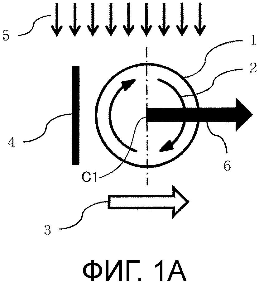 Генерирующее тягу устройство по типу эффекта магнуса и вращающееся устройство, использующее его