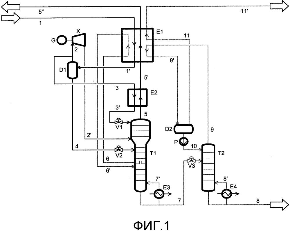 Способ выделения этана из газовой фракции с высоким содержанием углеводородов