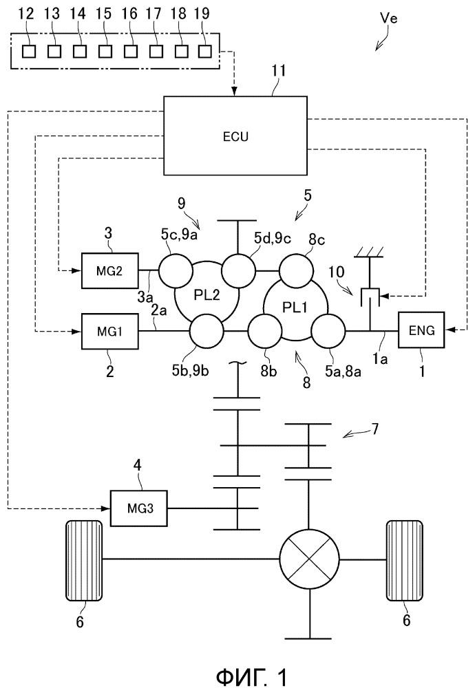 Система управления силовой установкой транспортного средства с гибридным приводом