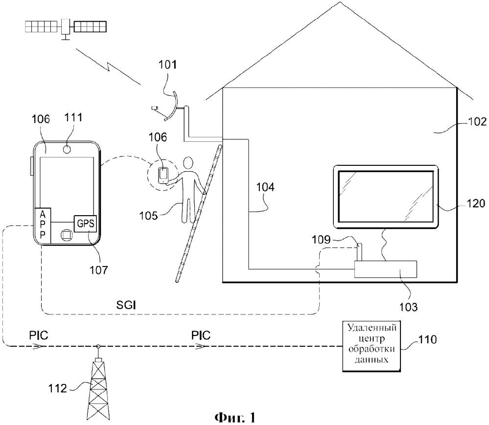 Способ установки спутниковой антенны с применением электронного устройства и электронное устройство для такой установки