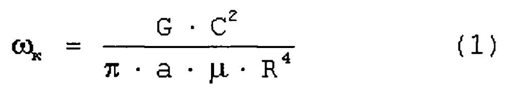 Способ диагностики состояния газодинамической опоры ротора поплавкового гироскопа