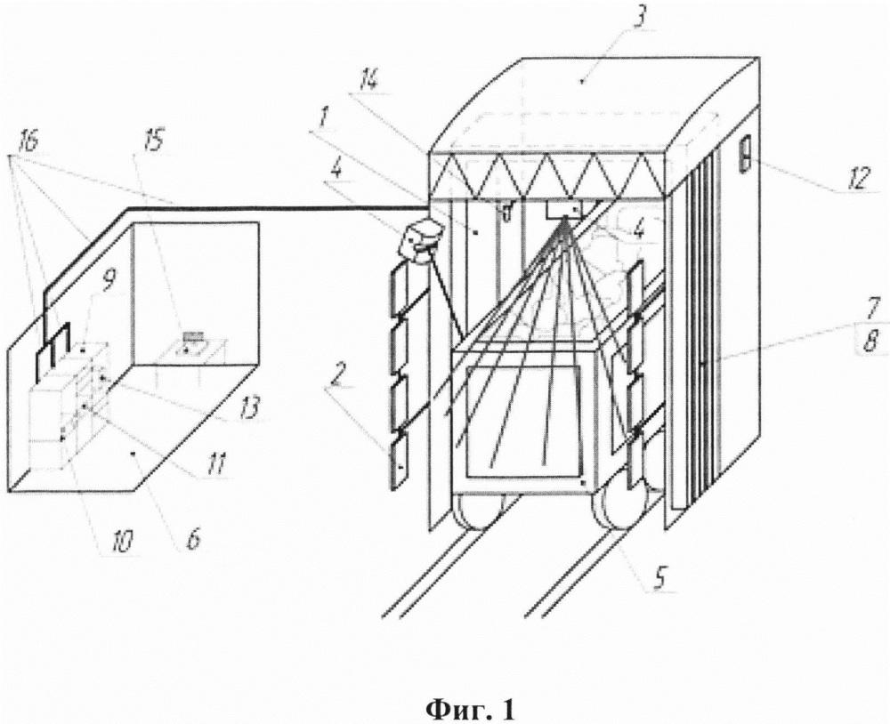 Устройство контроля засорённости металлолома в движущихся железнодорожных полувагонах