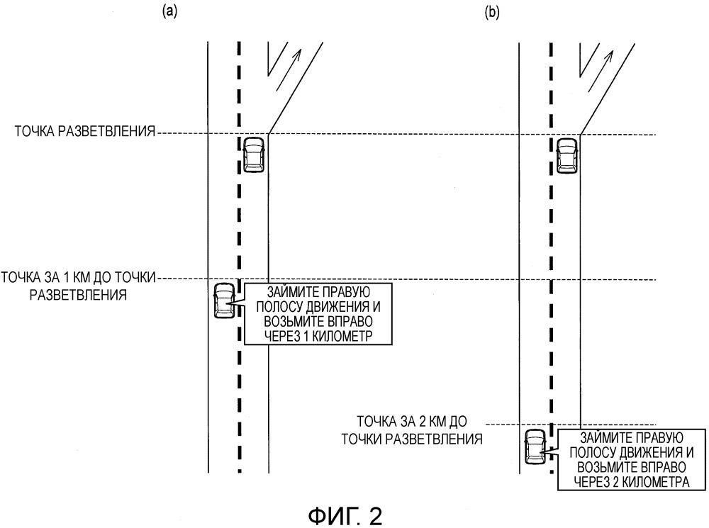 Устройство управления движением по маршруту и способ управления движением по маршруту