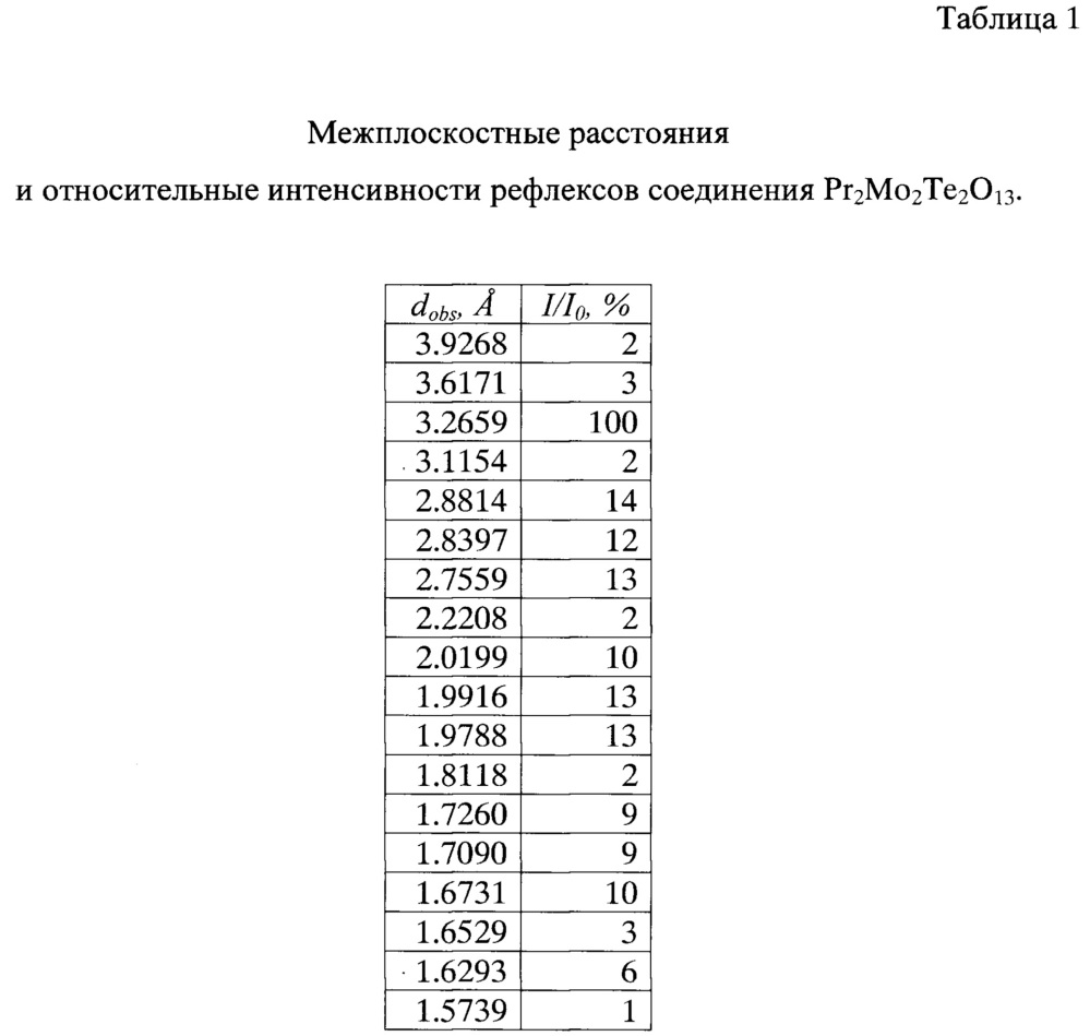 Сложный оксид празеодима, молибдена и теллура pr2mo2te2o13