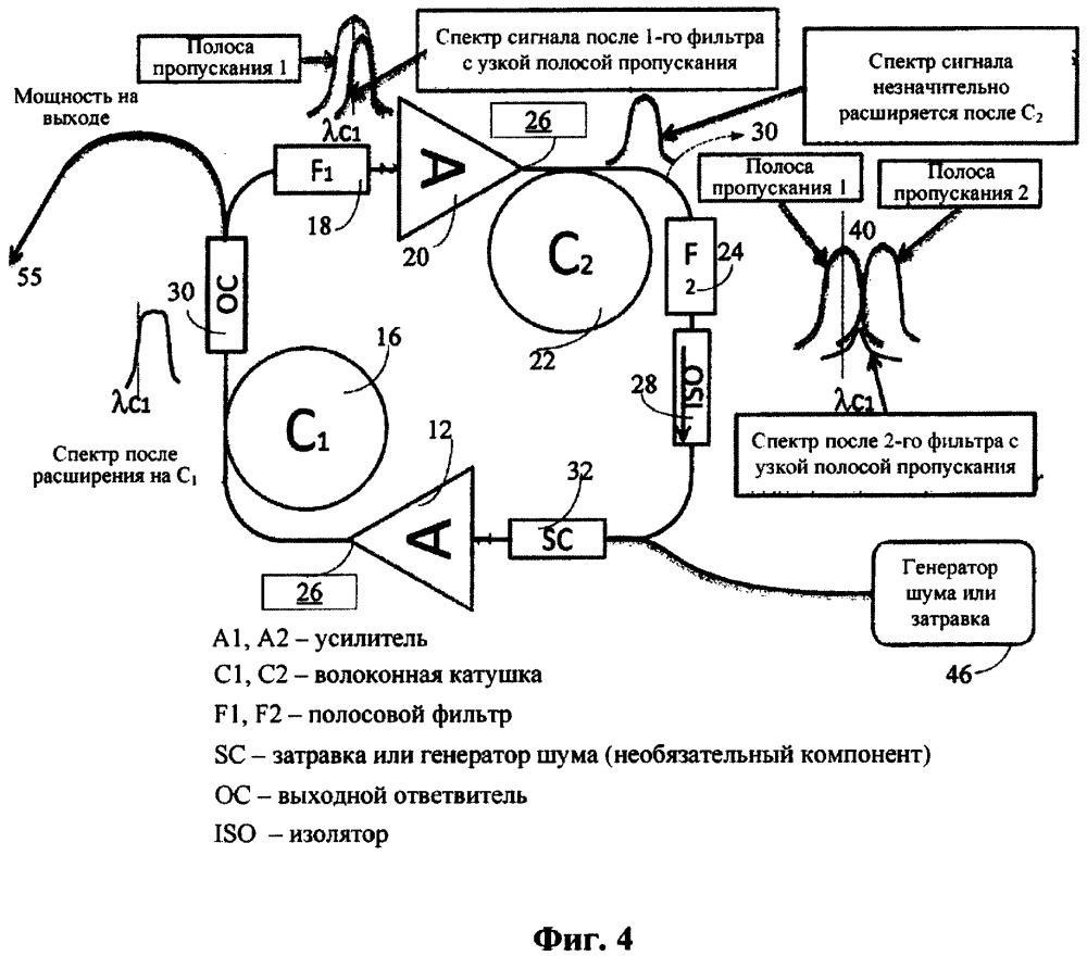 Волоконный кольцевой генератор с пассивной синхронизацией мод