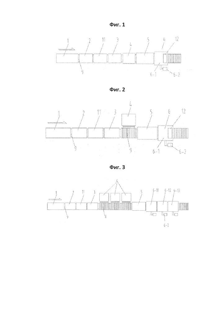 Способ изготовления и производственная линия одного типа закаленного вакуумного стекла