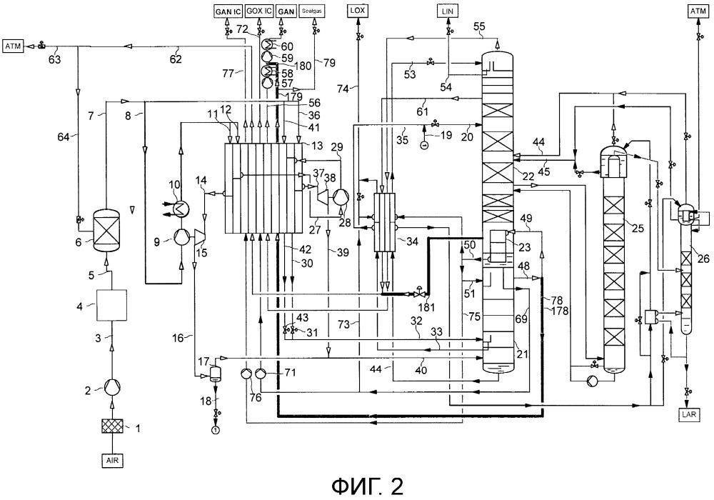 Способ и устройство для низкотемпературного разделения воздуха с переменным потреблением энергии