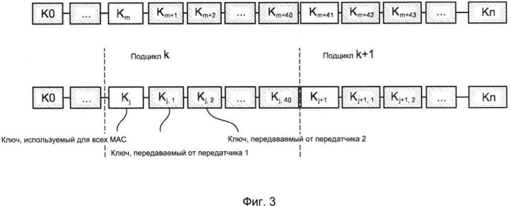 Способ и система для оптимизации аутентификации радионавигационных сигналов