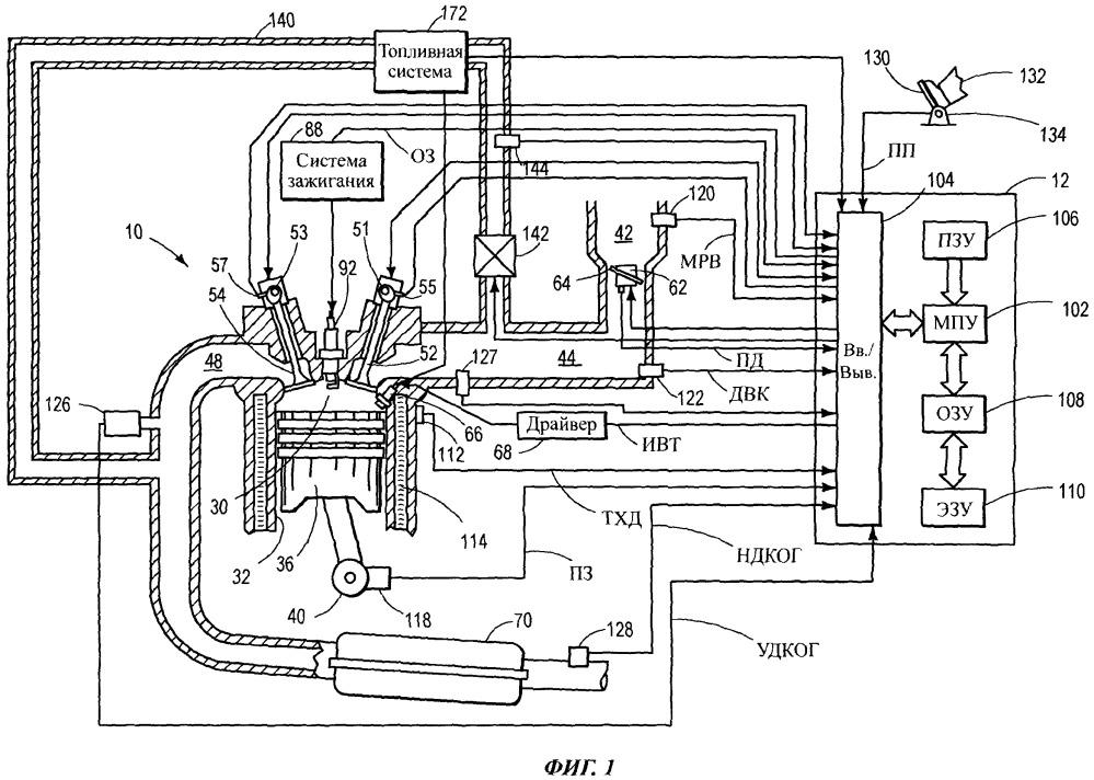 Способ (варианты) и система для расчета воздушно-топливного отношения посредством кислородного датчика переменного напряжения
