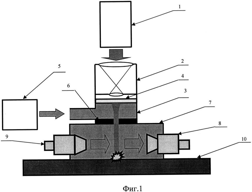 Способ лазерной обработки материалов в жидкой среде