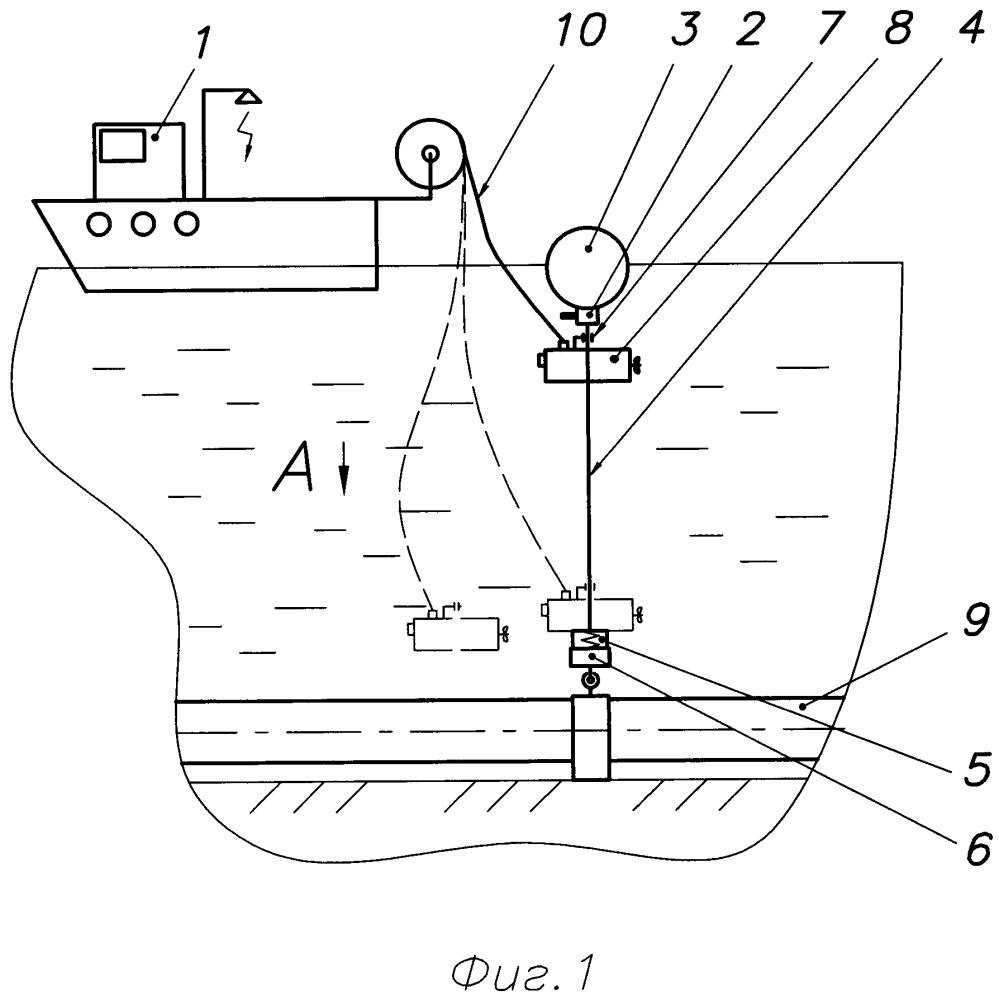 Способ позиционирования подводного оборудования относительно обследуемого подводного трубопровода
