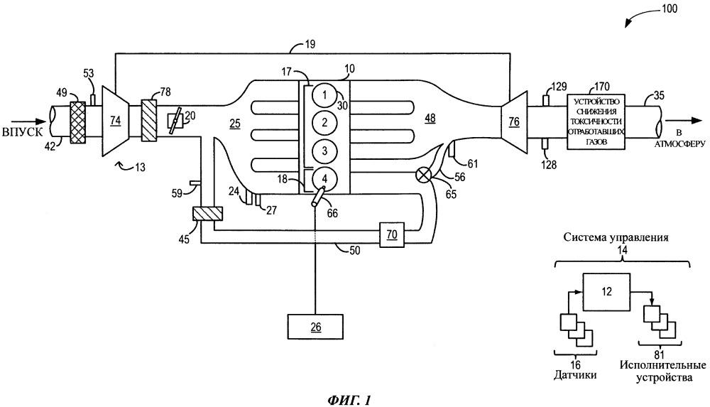 Способ эксплуатации двигателя с системой рециркуляции отработавших газов (варианты)