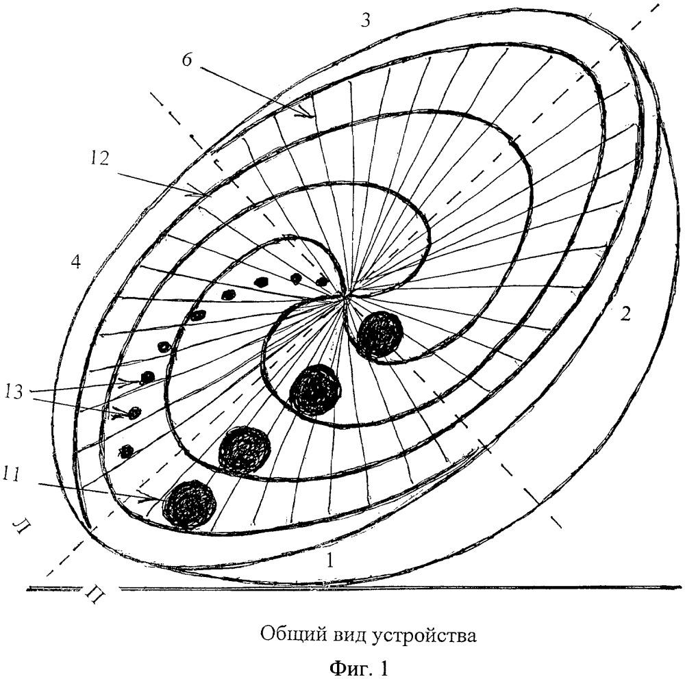 Устройство, моделирующее вечное движение земли вокруг своей оси