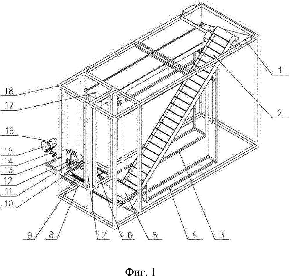 Убытки от остановки конвейера невозможно выполнить документ в середине конвейера