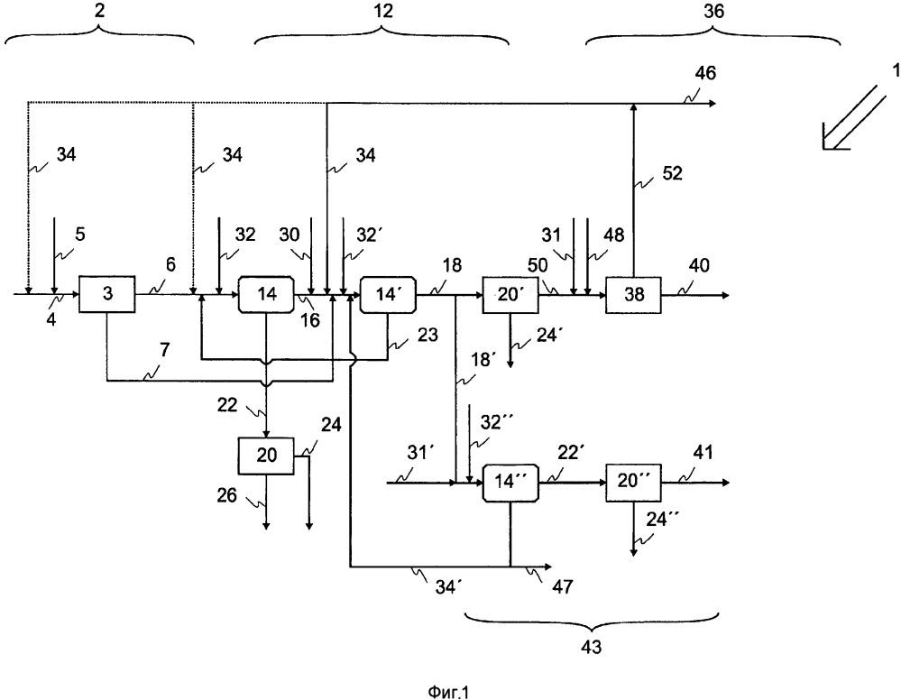 Способ и устройство для очистки смеси, содержащей масло и парафин