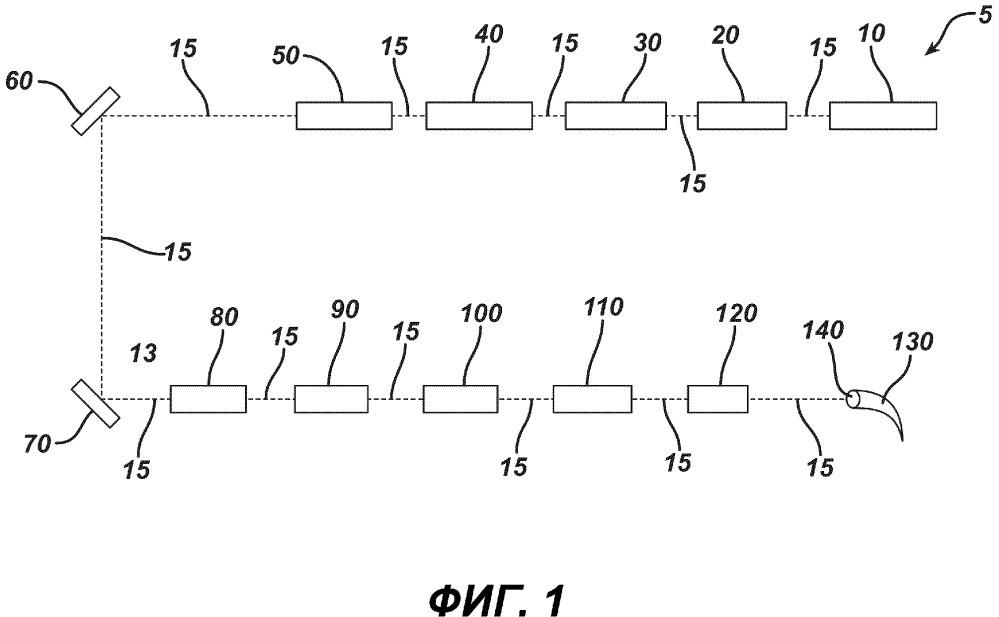 Лазерные системы для сверления отверстий в медицинских устройствах
