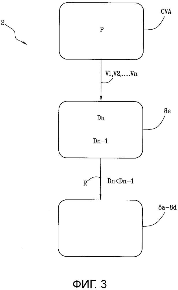 Способ контроля качества изготовления шин и установка для изготовления шин