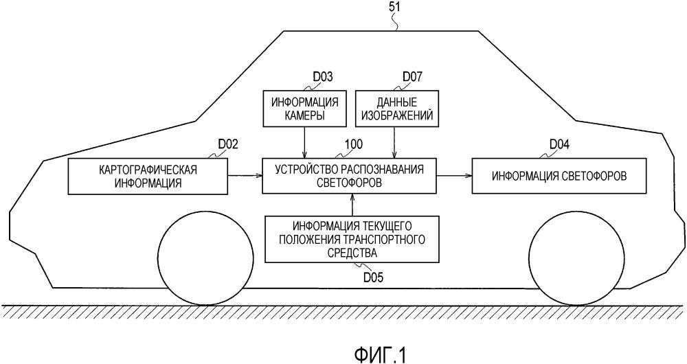 Устройство (варианты) и способ распознавания светофоров