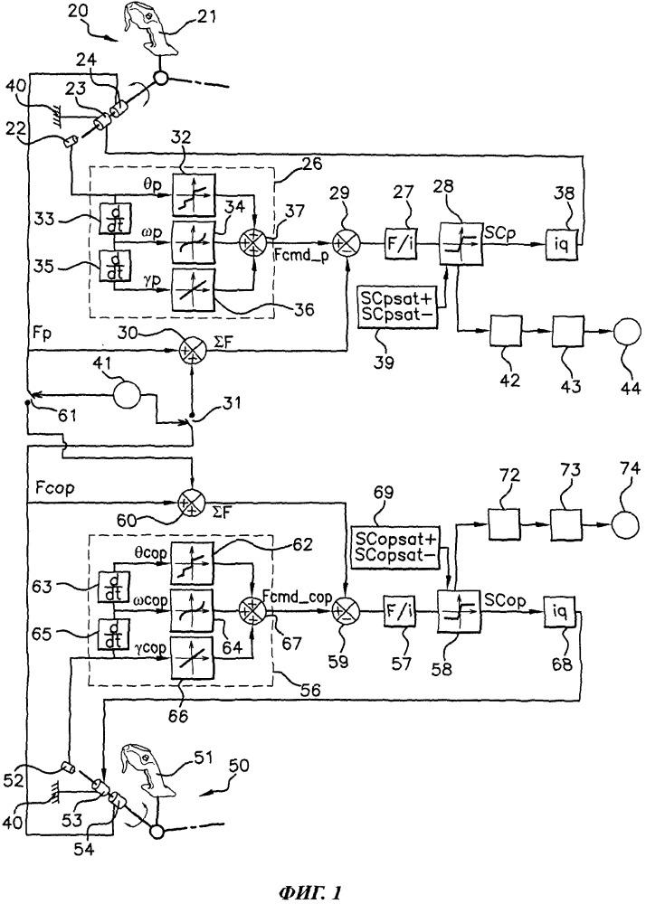 Способ и устройство взаимосвязи между органами пилотирования, орган пилотирования и воздушное судно