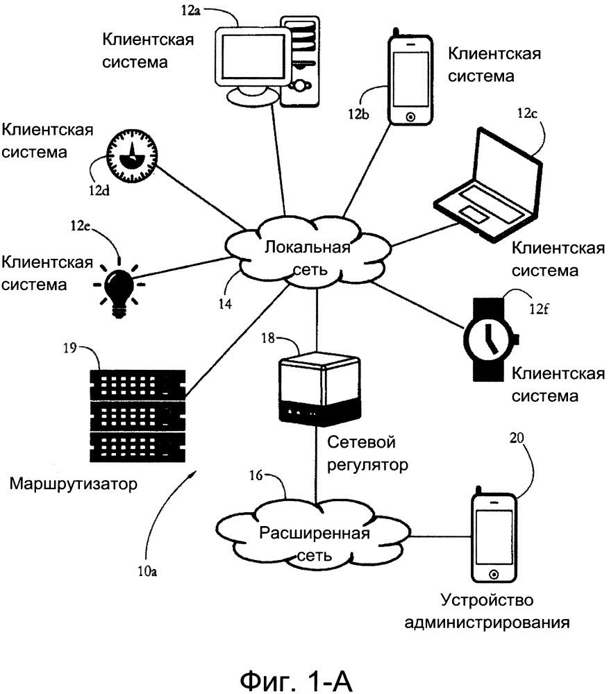 Система и способ обеспечения безопасности конечных точек
