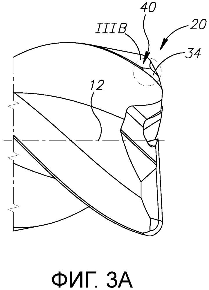 Концевая фреза с выпуклой радиальной задней поверхностью и вершиной, имеющей профиль с формой дуги окружности