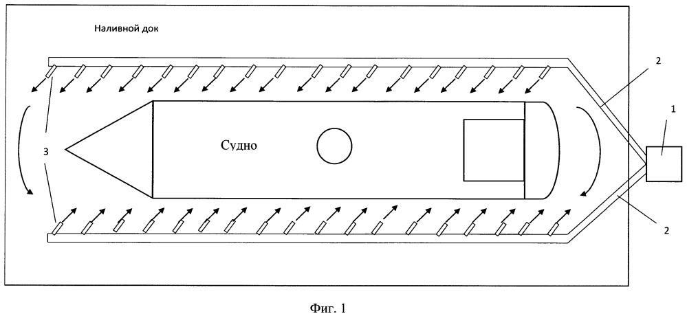Система барботирования для наливных доков
