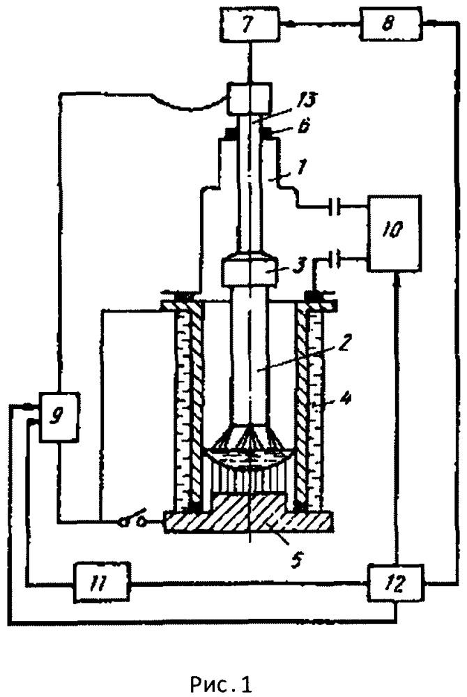 Способ изготовления тонкой проволоки из биосовместимого сплава tinbtazr