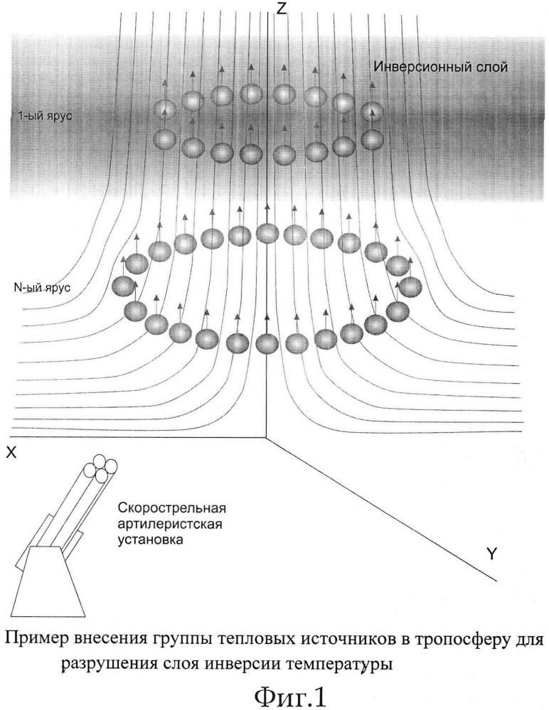 Способ разрушения слоя инверсии температуры в тропосфере