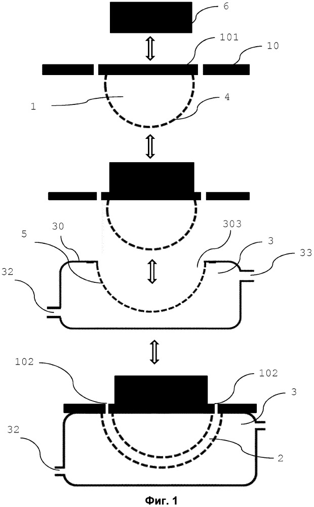 Способ и устройство для анализа поведения веществ in vitro в смоделированной физиологической среде