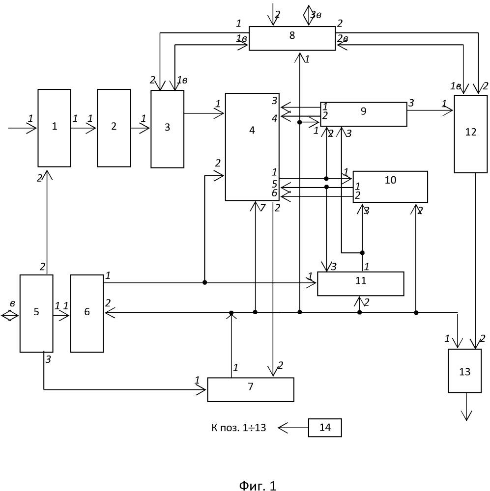 Цифро-сигнальный процессор с системой команд vliw
