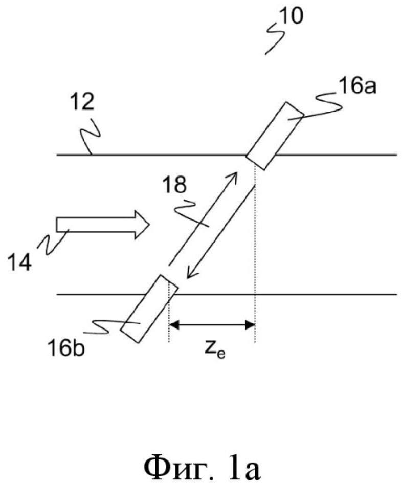 Ультразвуковой расходомер и способ определения скорости потока