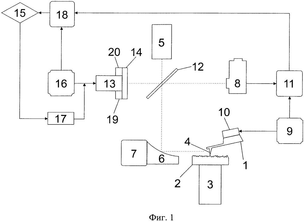 Способ детектирования ближнепольного оптического отклика для сканирующего зондового микроскопа