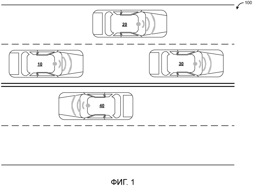 Система и способ псевдонавигационной помощи в транспортном средстве