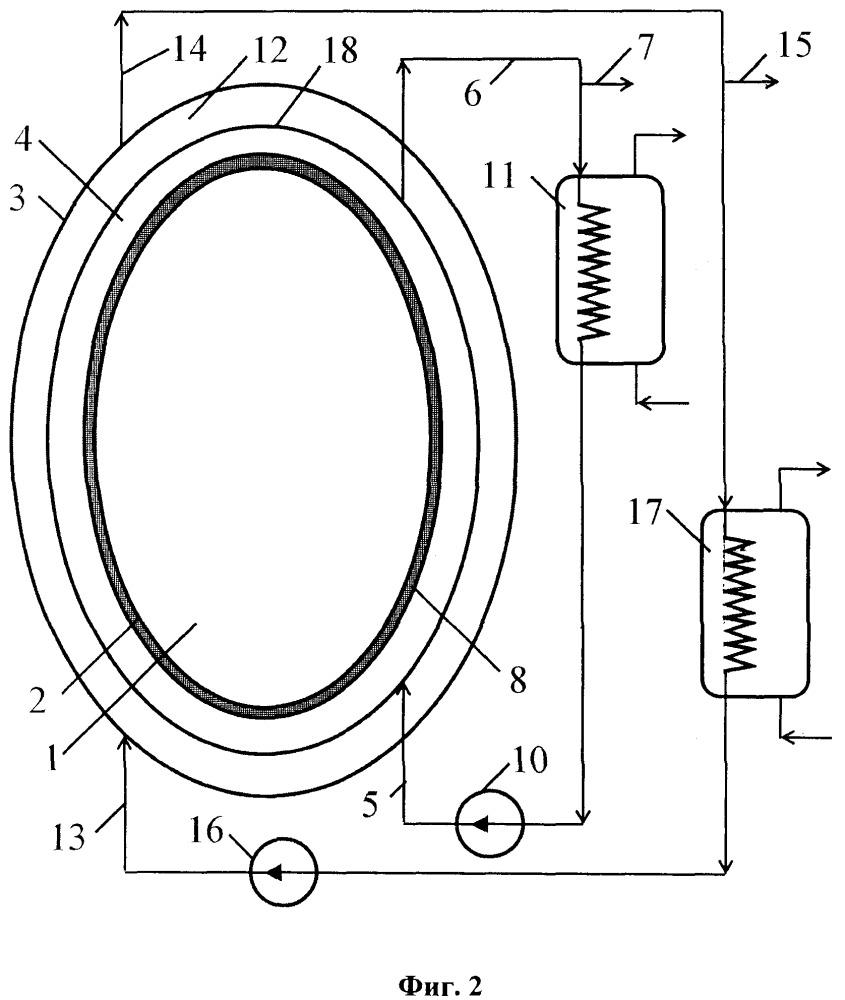Вакуумная камера термоядерного реактора