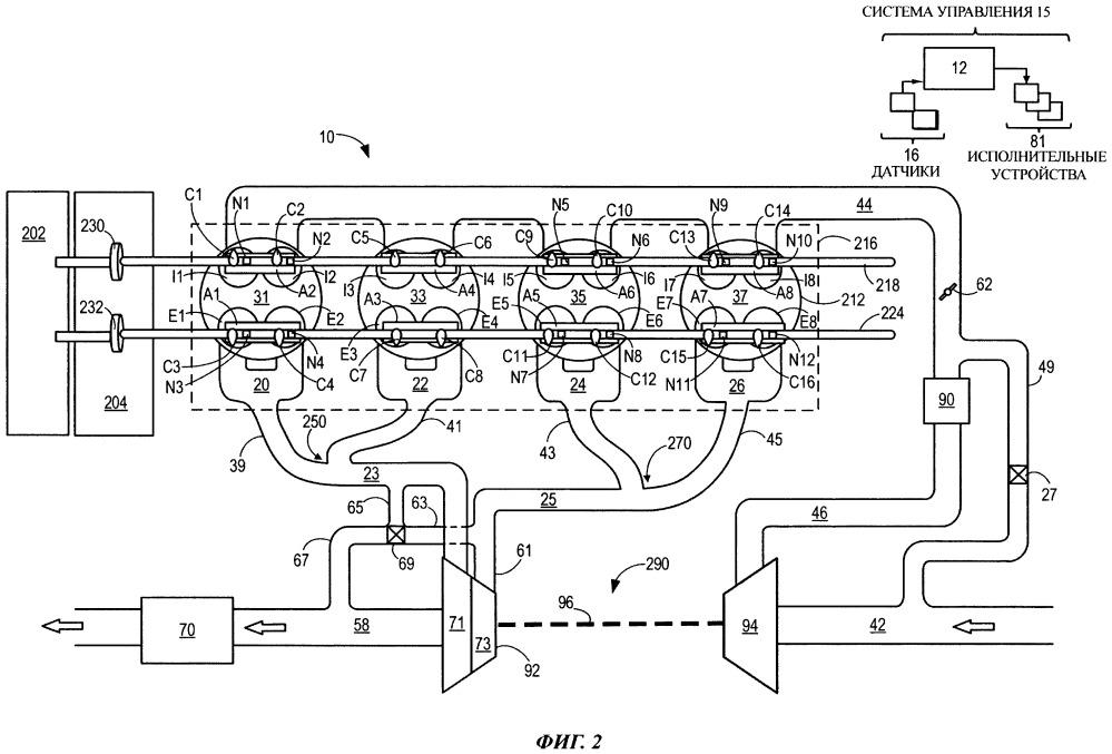 Четырёхцилиндровый двигатель (варианты) и способ управления двигателем с отключаемыми цилиндрами