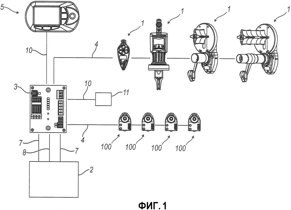 Способ и система для управления и контроля подачи по меньшей мере одной нити в ткацкую машину в зависимости от этапа работы машины