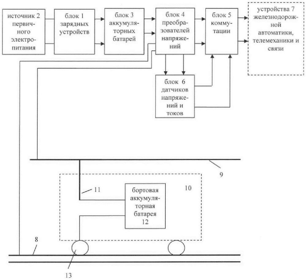 Система для резервного электропитания объектов железнодорожной автоматики, телемеханики и связи