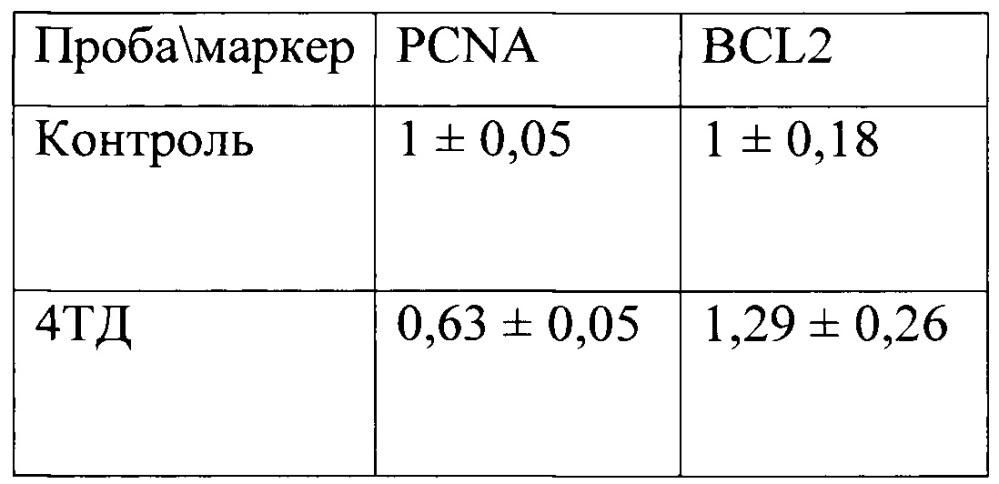 Способ оценки цитотоксичности аптамера