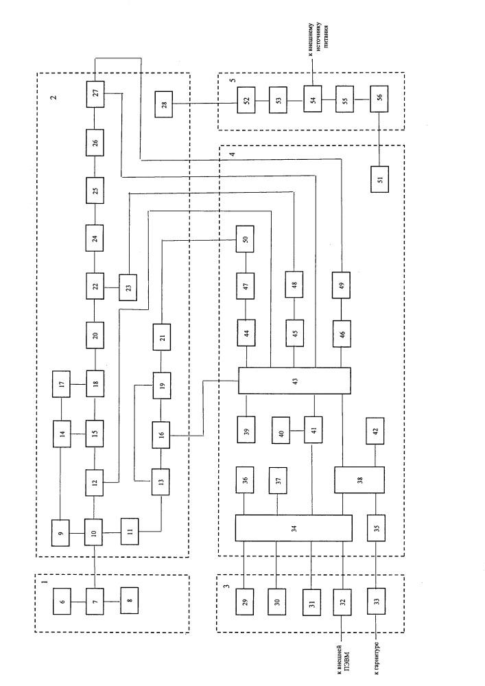 Носимая автоматизированная радиостанция диапазона кв-укв