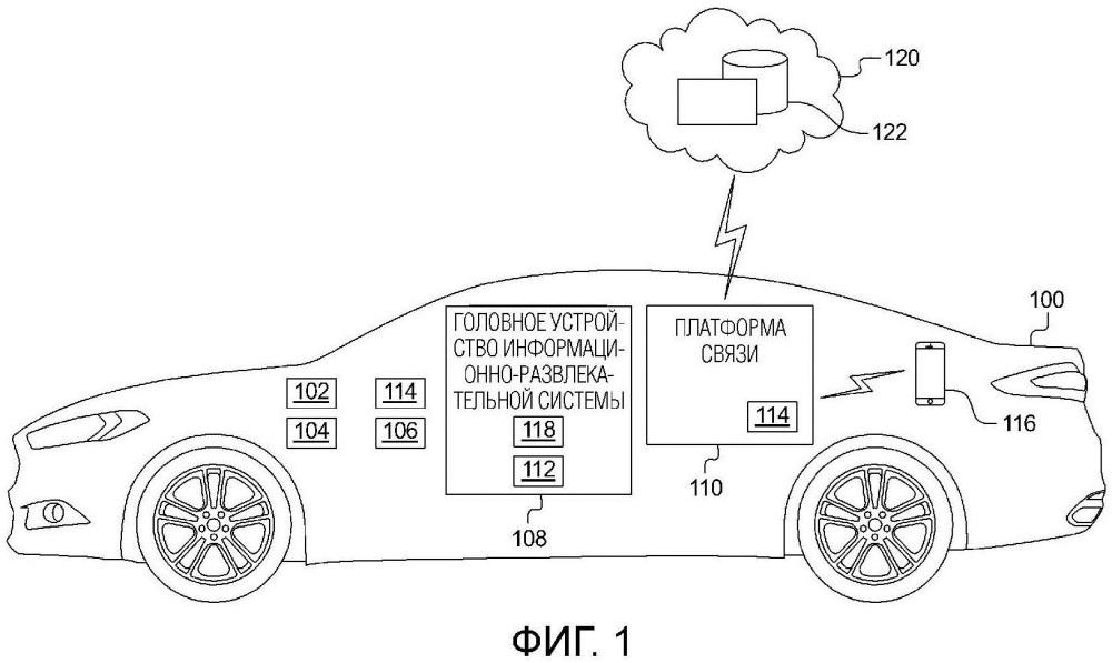 Транспортное средство и способ оповещения водителя для полуавтономных режимов работы транспортного средства