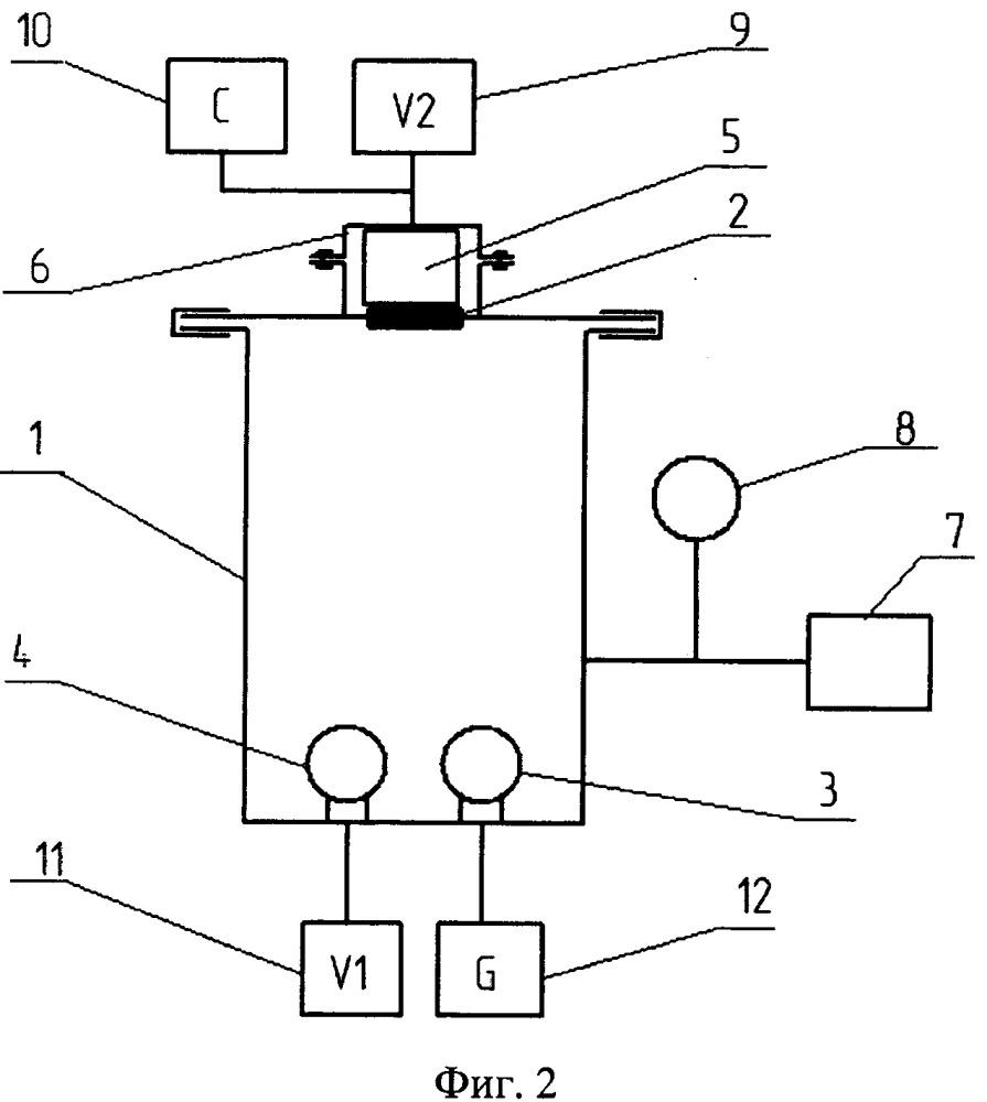 Устройство для измерения параметров изгибных пьезокерамических преобразователей
