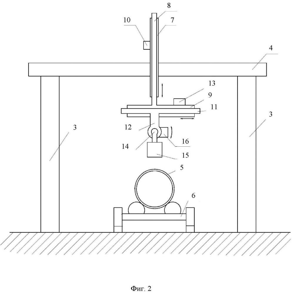 Роботизированный портал для лазерной резки и сварки трубных цилиндрических заготовок