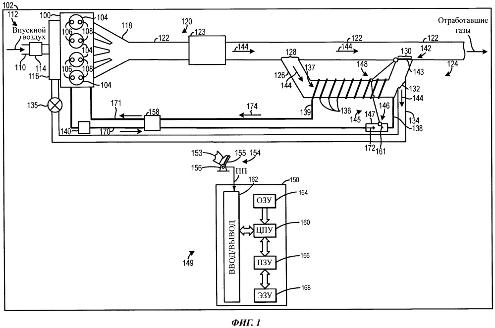 Система рециркуляции отработавших газов и способ управления работой указанной системы