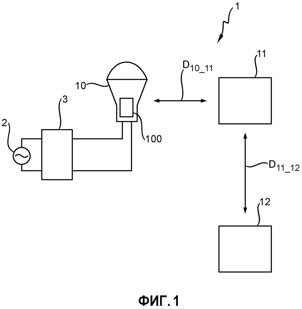 Светодиодная осветительная система