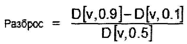 Частицы для ингаляции, содержащие комбинацию антихолинергического, кортикостероидного и бета-адренергического средств