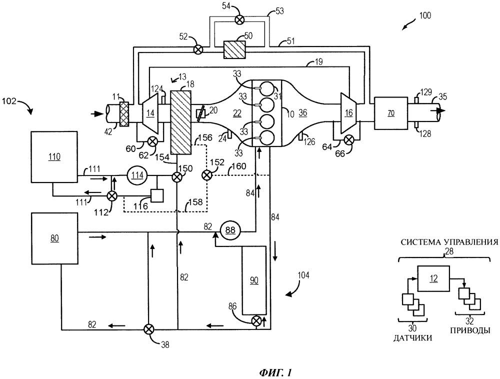 Способ для двигателя (варианты) и соответствующая система
